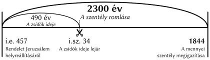 letoltes-1