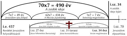 letoltes-2